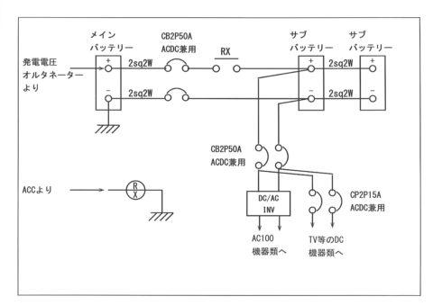 サブバッテリー配線系統図byDraftingCAD