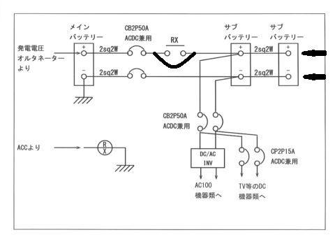 サブバッテリー配線フロー図