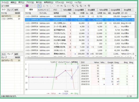 複数サイトマップ併用 サイトマップのインデックスとインデックス