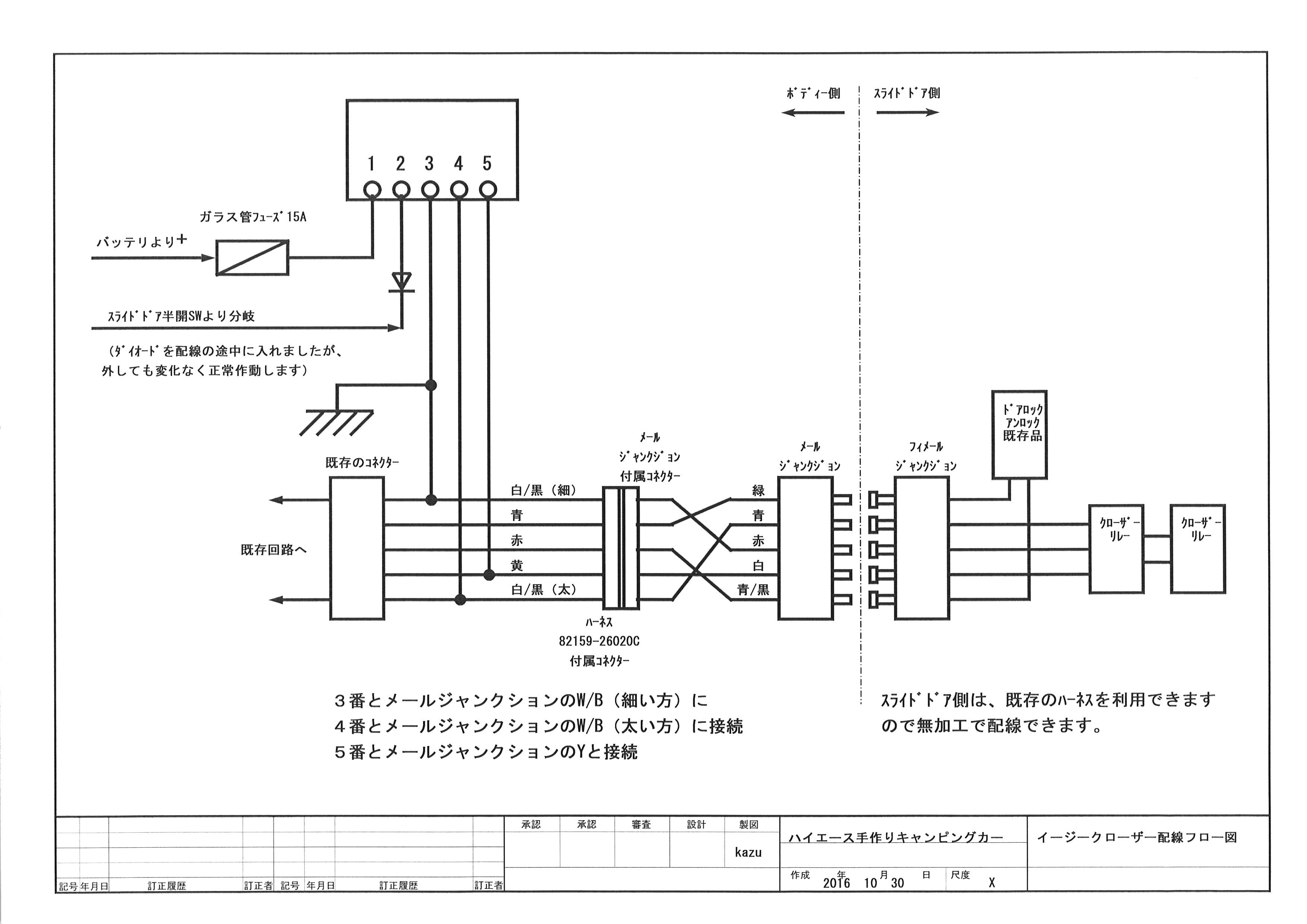 イージークローザー配線フロー図